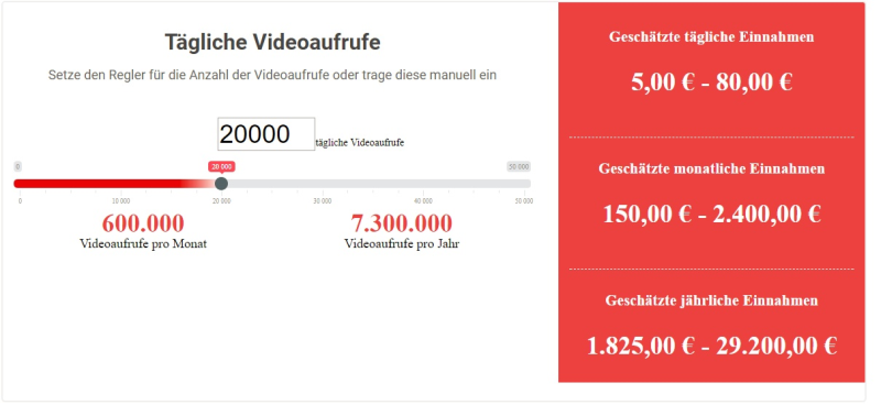 Youtube Videos Einstellen Geld Verdienen